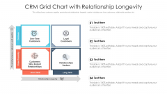 CRM Grid Chart With Relationship Longevity Ppt PowerPoint Presentation Icon Slides PDF