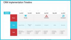 CRM Implementation Timeline Ppt Inspiration Pictures PDF