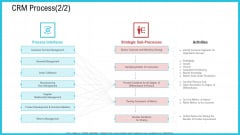 CRM Process Strategy Ppt Icon Gallery PDF