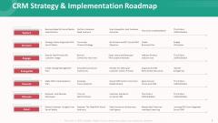 CRM Strategy And Implementation Roadmap Portrait PDF