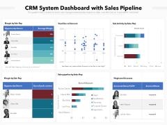 CRM System Dashboard With Sales Pipeline Ppt PowerPoint Presentation Gallery Icons PDF