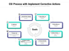 CSI Process With Implement Corrective Actions Ppt PowerPoint Presentation Summary Icon PDF