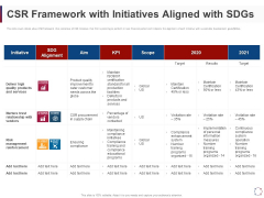 CSR Activities Company Reputation Management CSR Framework With Initiatives Aligned With Sdgs Ppt Layouts Inspiration PDF