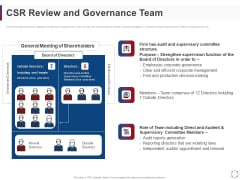 CSR Activities Company Reputation Management CSR Review And Governance Team Ppt Infographic Template Templates PDF