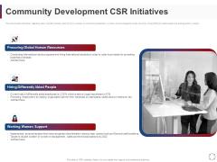 CSR Activities Company Reputation Management Community Development CSR Initiatives Ppt Professional Outfit PDF