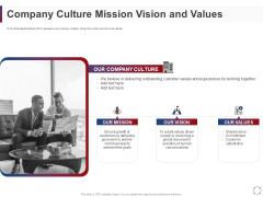 CSR Activities Company Reputation Management Company Culture Mission Vision And Values Ppt Model Skills PDF