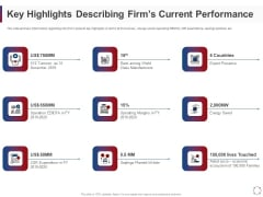 CSR Activities Company Reputation Management Key Highlights Describing Firms Current Performance Ppt Gallery Templates PDF