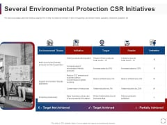 CSR Activities Company Reputation Management Several Environmental Protection CSR Initiatives Ppt Infographics Show PDF