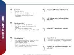 CSR Activities Company Reputation Management Table Of Contents Guidelines PDF