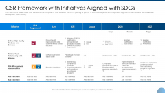 CSR Framework With Initiatives Aligned With Sdgs Ppt Infographics Visual Aids PDF