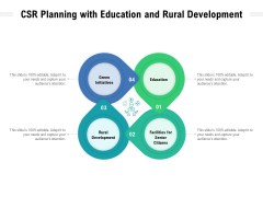 CSR Planning With Education And Rural Development Ppt PowerPoint Presentation Model Objects PDF
