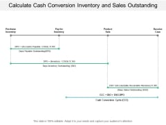 Calculate Cash Conversion Inventory And Sales Outstanding Ppt PowerPoint Presentation Portfolio Styles