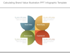 Calculating Brand Value Illustration Ppt Infographic Template