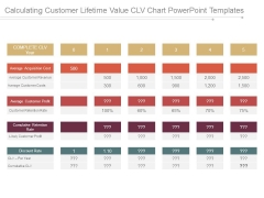 Calculating Customer Lifetime Value Clv Chart Powerpoint Templates