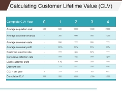 Calculating Customer Lifetime Value Clv Ppt PowerPoint Presentation Infographic Template Format
