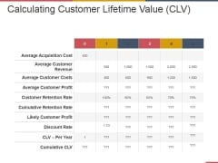 Calculating Customer Lifetime Value Ppt PowerPoint Presentation Layouts Vector