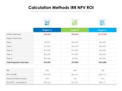 Calculation Methods IRR NPV ROI Ppt PowerPoint Presentation Gallery Portrait PDF