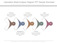 Calculation Model Analysis Diagram Ppt Sample Download