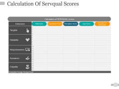 Calculation Of Servqual Scores Ppt PowerPoint Presentation Inspiration Information