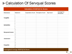 Calculation Of Servqual Scores Ppt PowerPoint Presentation Portfolio Outfit