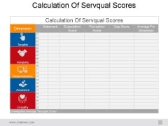 Calculation Of Servqual Scores Ppt PowerPoint Presentation Styles Show