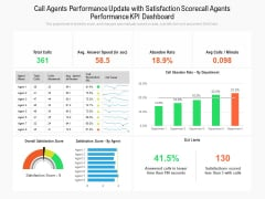 Call Agents Performance Update With Satisfaction Scorecall Agents Performance Kpi Dashboard Ppt PowerPoint Presentation Gallery Background PDF