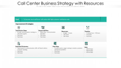 Call Center Business Strategy With Resources Ppt PowerPoint Presentation Summary Styles PDF
