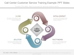 Call Center Customer Service Training Example Ppt Slides