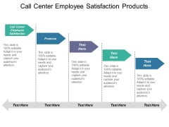 Call Center Employee Satisfaction Products Ppt PowerPoint Presentation File Introduction