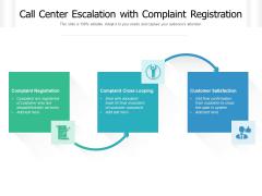Call Center Escalation With Complaint Registration Ppt PowerPoint Presentation Icon Portfolio PDF