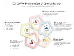 Call Centers Positive Impact On Client Satisfaction Ppt Gallery Slides PDF