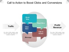 Call To Action To Boost Clicks And Conversions Ppt Powerpoint Presentation Show Graphic Images