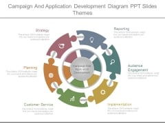 Campaign And Application Development Diagram Ppt Slides Themes