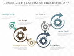 Campaign Design Set Objective Set Budget Example Of Ppt
