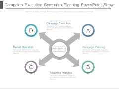 Campaign Execution Campaign Planning Powerpoint Show