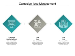 Campaign Idea Management Ppt PowerPoint Presentation Gallery Icons Cpb Pdf