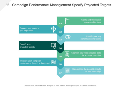 Campaign Performance Management Specify Projected Targets Ppt PowerPoint Presentation Layouts Topics Cpb