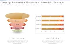 Campaign Performance Measurement Powerpoint Templates