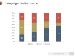 Campaign Performance Ppt PowerPoint Presentation Deck