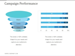 Campaign Performance Ppt PowerPoint Presentation Shapes