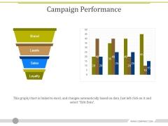 Campaign Performance Ppt PowerPoint Presentation Styles Slide Portrait