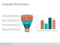 Campaign Performance Ppt Powerpoint Presentation Visual Aids Layouts