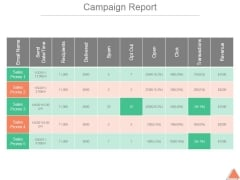 Campaign Report Ppt PowerPoint Presentation Design Ideas