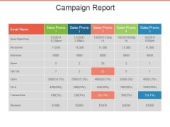 Campaign Report Ppt PowerPoint Presentation Infographic Template Images