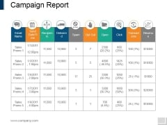 Campaign Report Ppt PowerPoint Presentation Infographics Diagrams