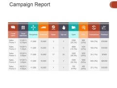Campaign Report Ppt PowerPoint Presentation Pictures Shapes