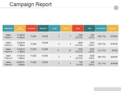 Campaign Report Ppt PowerPoint Presentation Show Graphic Tips