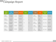 Campaign Report Ppt PowerPoint Presentation Show Tips