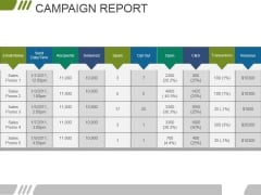 Campaign Report Ppt PowerPoint Presentation Slides Professional