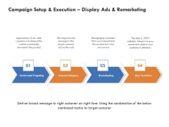 Campaign Setup And Execution Display Ads And Remarketing Download PDF